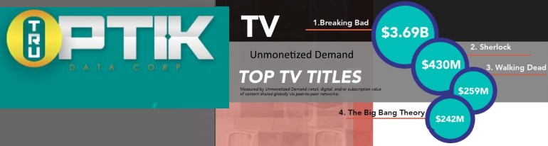 Unmonetized video demand