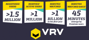 VRV users and engagement