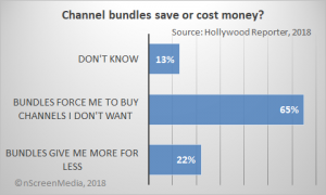 bundles cost or save money