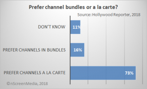 channel bundles or a la carte